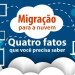 Quatro fatos sobre a migração para a nuvem que você precisa saber